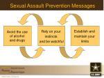 sexual assault prevention messages