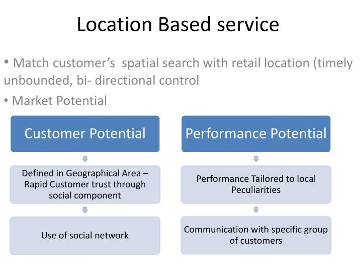 location based service n.