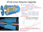 atlas inner detector upgrade