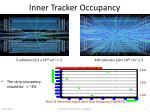 inner tracker occupancy