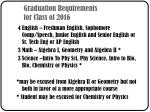 graduation requirements for class of 2016