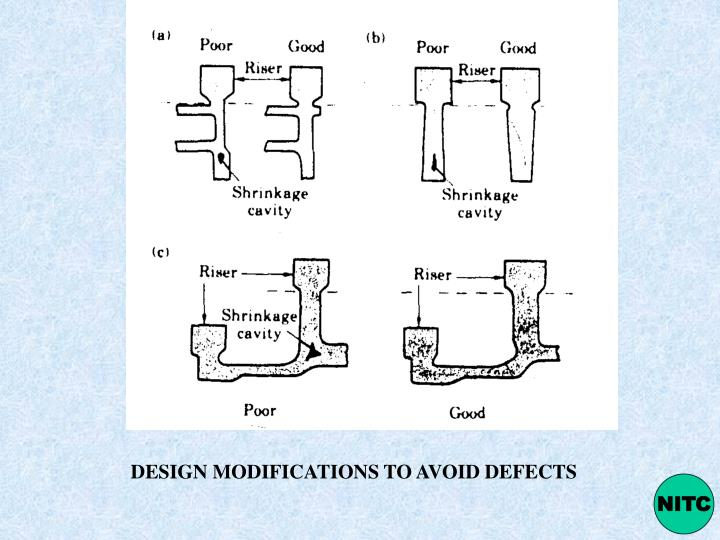 DESIGN MODIFICATIONS TO AVOID DEFECTS