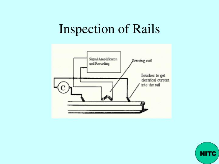 Inspection of Rails