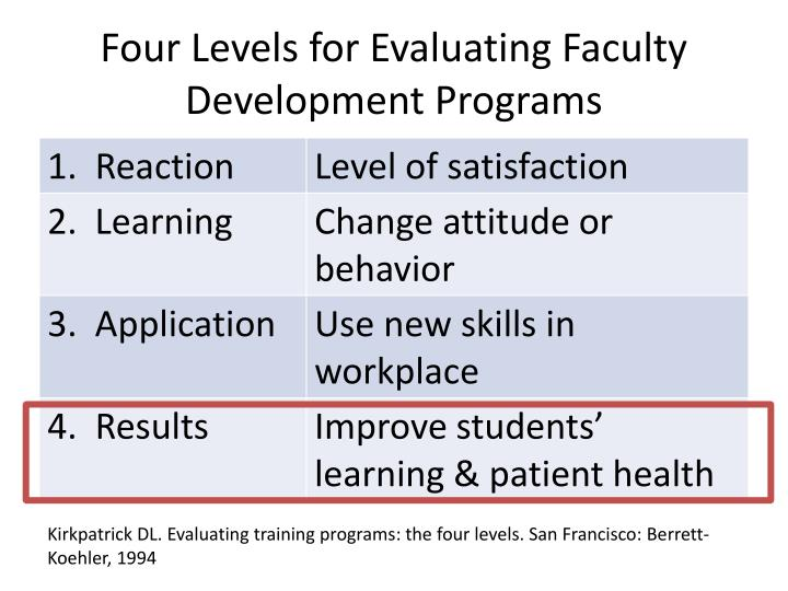 evaluating training programs the four levels pdf