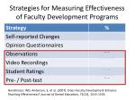 strategies for measuring effectiveness of faculty development programs