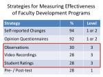 strategies for measuring effectiveness of faculty development programs1