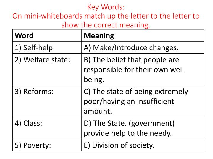 key words on mini whiteboards match up the letter to the letter to show the correct meaning n.