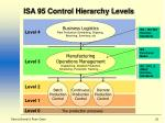 isa 95 control hierarchy levels