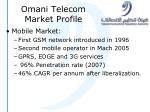 omani telecom market profile1