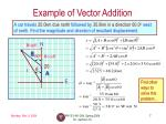example of vector addition