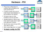 hardware ps1