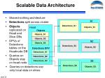 scalable data architecture