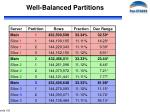 well balanced partitions