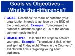 goals vs objectives what s the difference