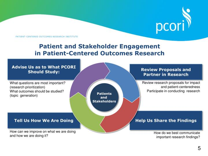 Patient and Stakeholder Engagement