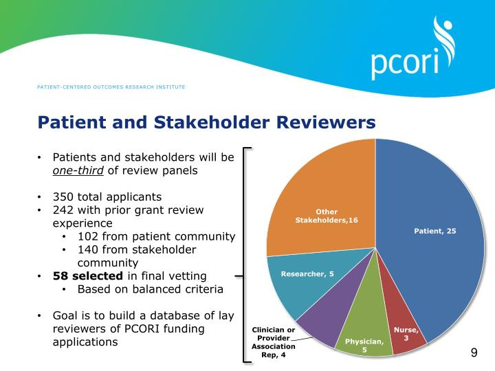 Patient and Stakeholder Reviewers