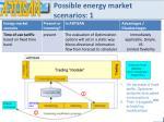 possible energy market scenarios 1