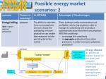 possible energy market scenarios 2