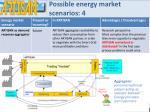 possible energy market scenarios 4