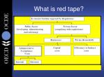 what is red tape