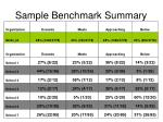 sample benchmark summary