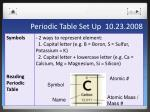 periodic table set up 10 23 20084