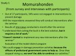 momurahonden from survey and interviews with participants