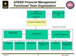 gfebs financial management functional team organization