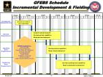 gfebs schedule incremental development fielding