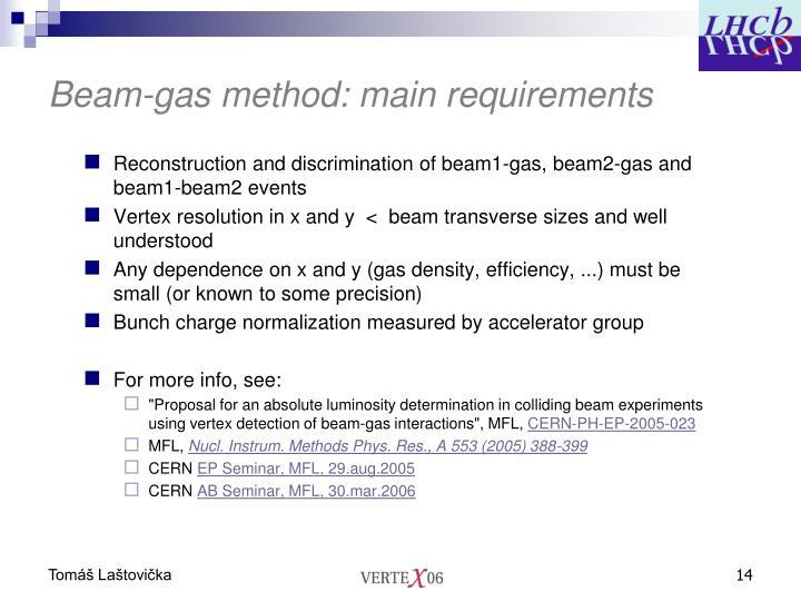 Beam-gas method: main requirements