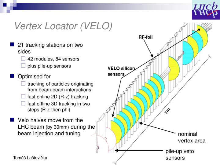Vertex Locator (VELO)