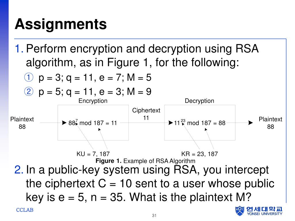 PPT - The RSA Algorithm PowerPoint Presentation - ID:6864508