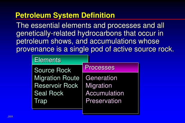petroleum system definition n.