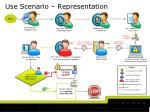 use scenario representation