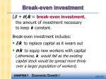 break even investment