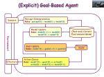explicit goal based agent
