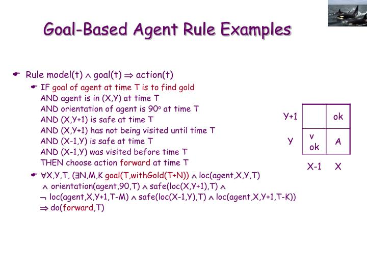 Goal-Based Agent Rule Examples
