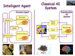 intelligent agent