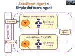 intelligent agent x simple software agent