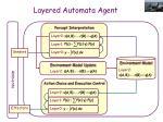 layered automata agent