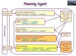 planning agent