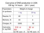 cost price of dnd production in usa 100 kg 14 hours 24 t year