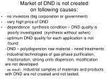 market of dnd is not created on following causes