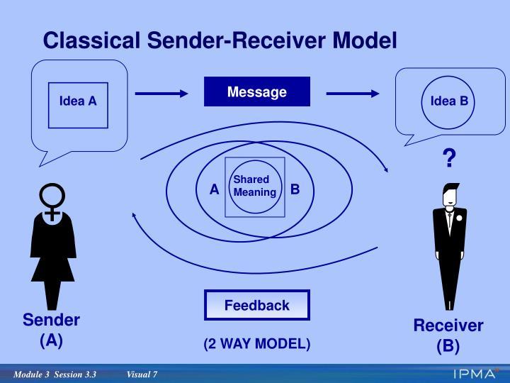 Classical Sender-Receiver Model