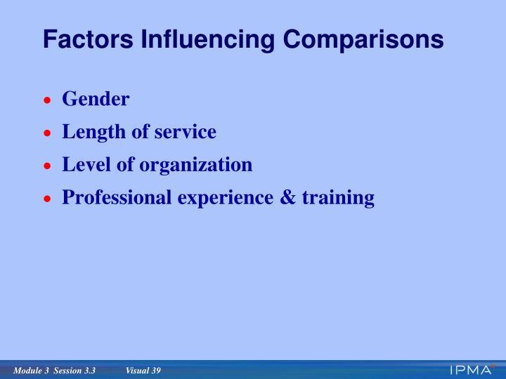 Factors Influencing Comparisons
