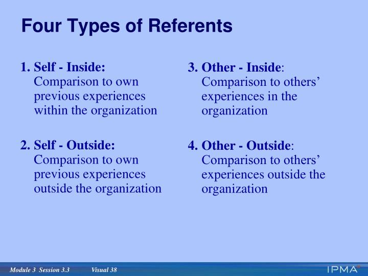 Four Types of Referents
