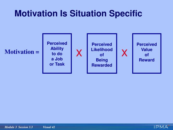 Motivation Is Situation Specific