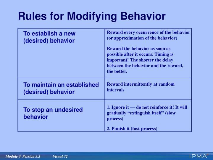 Rules for Modifying Behavior