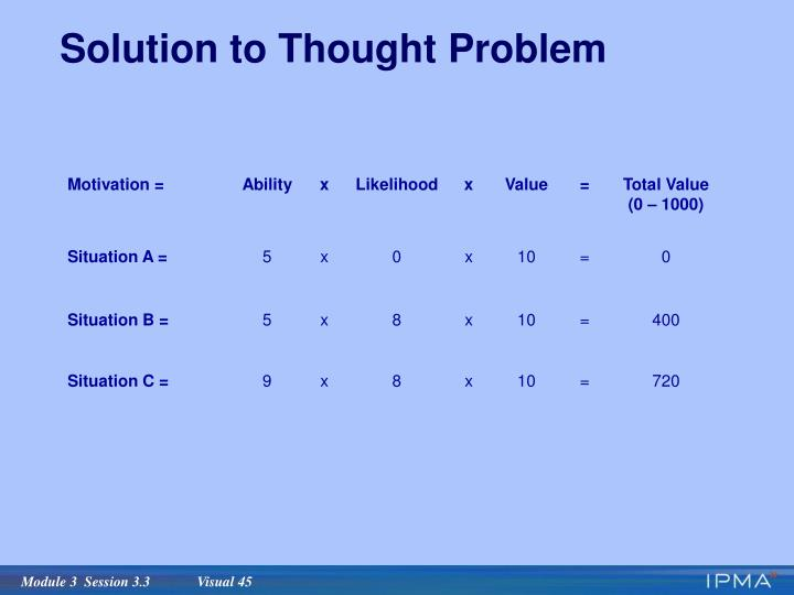 Solution to Thought Problem