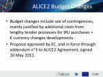 alice2 budget changes1